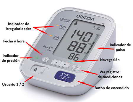 uso del tensiometro de brazo omron m3